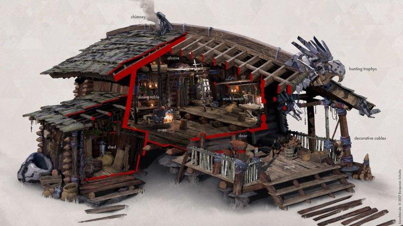 Прекрасные концепты Horizon: Zero Dawn от художников «Игры престолов»