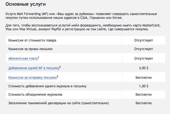 Гид покупателя по Черной пятнице: где покупать, как доставить в Россию | Канобу - Изображение 5