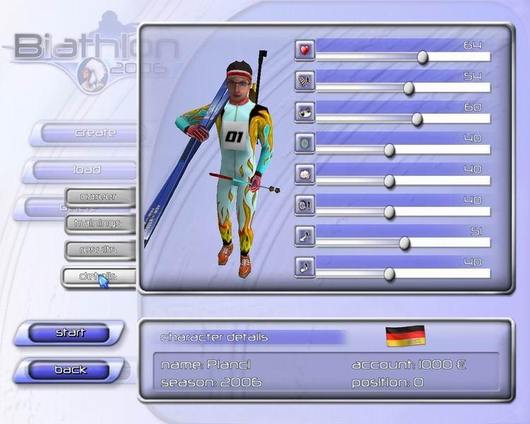 fastbb ru ролевые игр 2006: