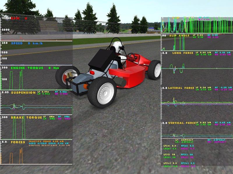 X Motor Racing — характеристики и описание игры X Motor Racing ...