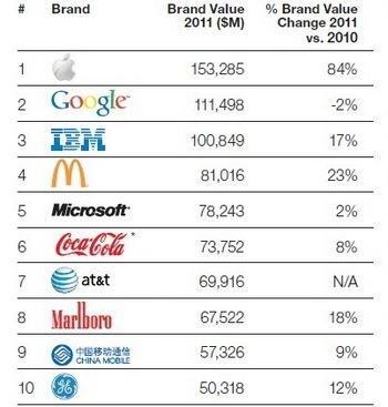 Вряд ли многие ожидали, что Microsoft в борьбе за Skype решит победить Cisco, Google и Facebook любой ценой. Эксперт ... - Изображение 2