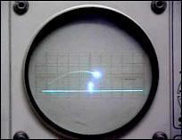 Зарождение  Первые примитивные компьютерные игры были разработаны в 1950-х и 1960-х годах. Они работали на таких пла ... - Изображение 2
