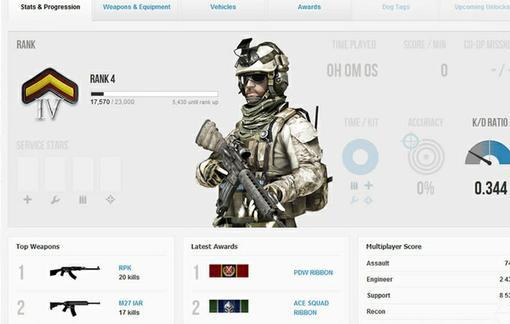 После того как Activision опубликовала расценки на сервис Call of Duty: Elite, известный специалист по гаданию на ко ... - Изображение 1