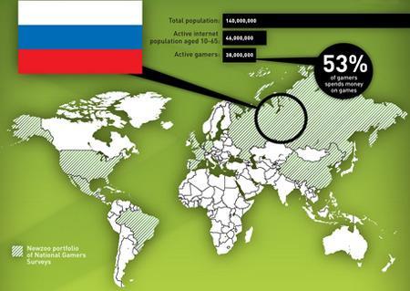 Согласно исследованиям компании Newzoo, в 2011 году россияне потратят на игры умопомрачительную сумму – $1,5 млрд. В ... - Изображение 1