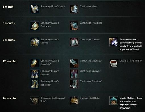 Стали известны подробности системы ветеранских наград, которая будет введена в игру с патчем 1.5. Подписчики смогут  ... - Изображение 2