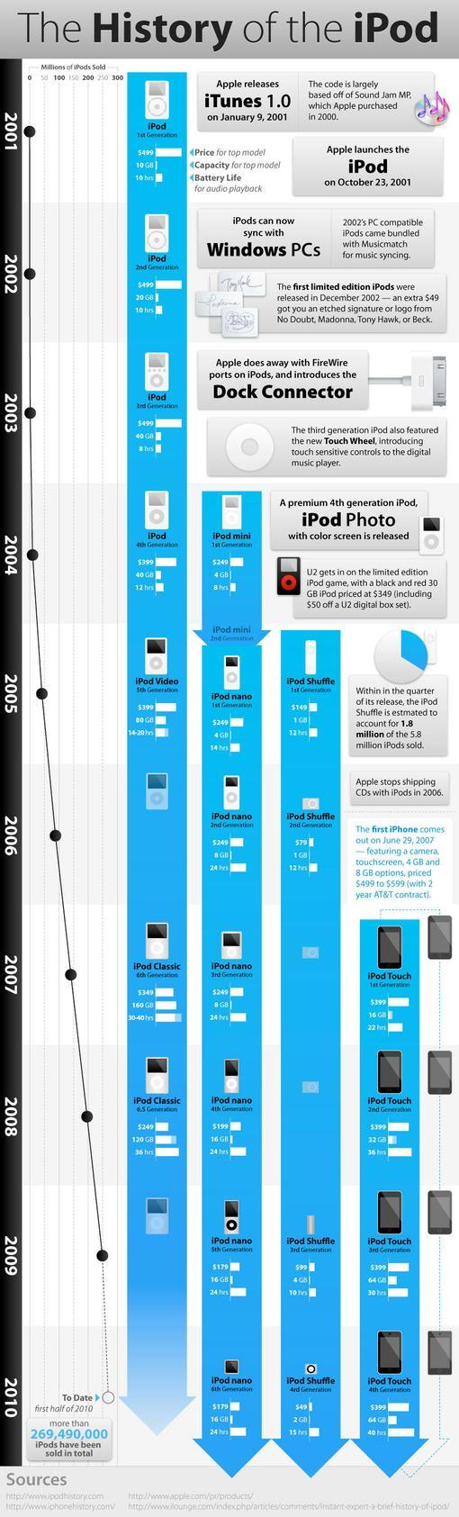 Чуть не забыл - сегодня, 23 октября, Стив Джобс вышел на сцену и представил самый первый iPod! Он перевернул всю муз ... - Изображение 2