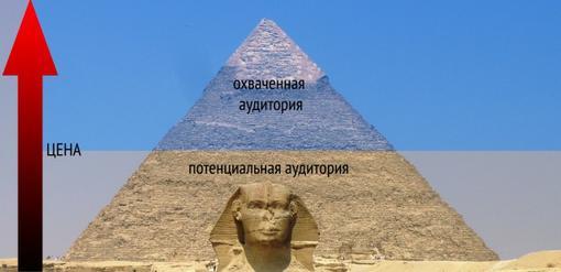 Пост в «Паб» от 26.11.2011 - Изображение 1