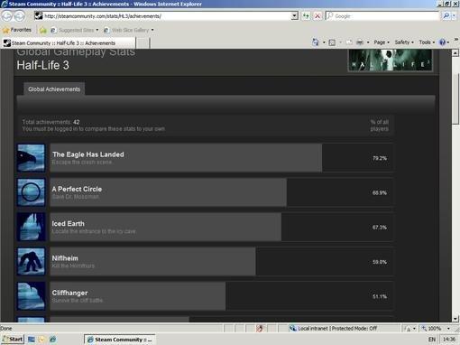 Есть ли на свете более ожидаемая игра чем Half-Life 3? За последнюю неделю появилось множество слухов об анонсе игры ... - Изображение 2