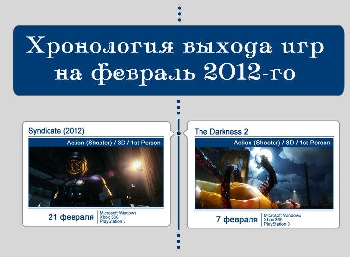 Всем добра, сегодня хочу вам представить продолжение моей игровой хронологии, а именно его февральскую часть. Как мо ... - Изображение 1