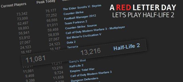 Прошло уже более 4 лет с момента выхода Half-Life 2 Episode Two. И до сих пор нет никаких вестей по поводу 3 части с ... - Изображение 3