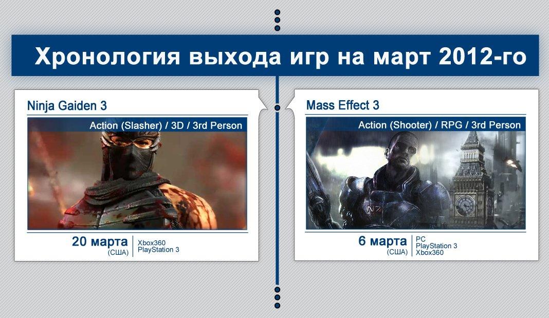 Пост в «Паб» от 26.02.2012 - Изображение 1