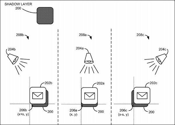 Apple патентует абсолютно новую систему «трёхмерных эффектов для пользовательского интерфейса, использующая данные о ... - Изображение 1