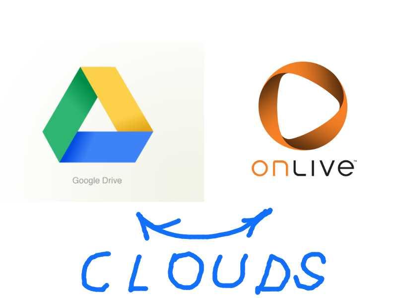 Вы наверное уже знаете, что грядет запуск Google Drive - облачной системы хранения файлов пользователей в сети. Посм .... - Изображение 1