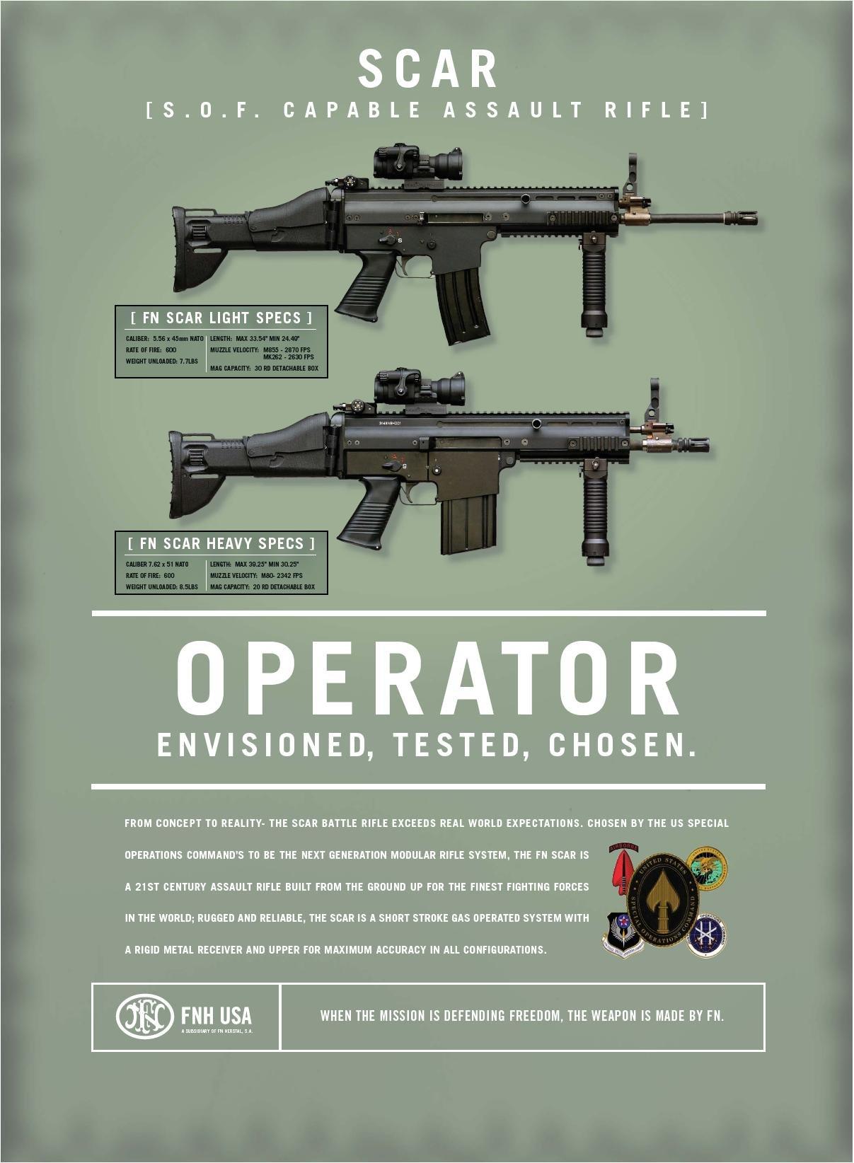 А знаете, что FN SCAR (боевая штурмовая винтовка для сил специальных операций) очень похожа на глубоко модифицирован ... - Изображение 1