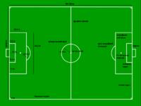 А правда что в PES 2013 размер футбольного поля 90 на 150 метров? Чтобы снизить (попытаться протестировать хотя бы)  ... - Изображение 2