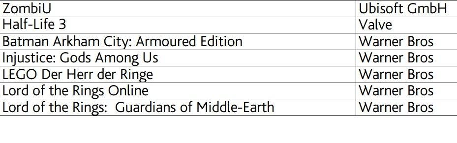 В списке игр, которые будут показаны на выставке Gamescom 2012, были обнаружены несколько весьма любопытных пунктов. ... - Изображение 1