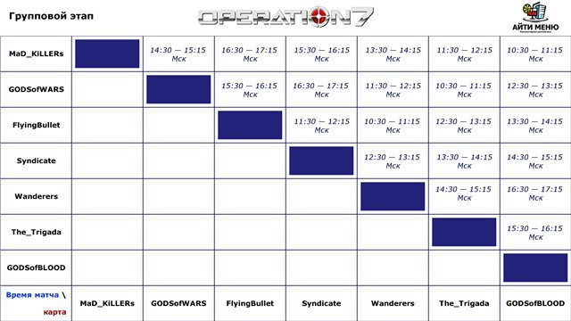 Уважаемые пользователи, закончилась регистрация на предстоящий LAN - турнир проекта Operation 7. Турнир пройдет в дв ... - Изображение 1