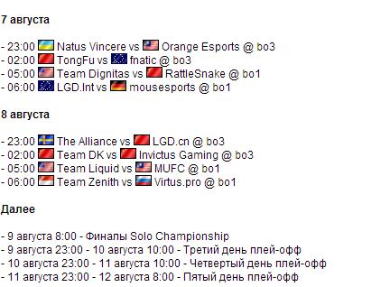 Расписание первых матчей плей-офф The International 3 - Изображение 1