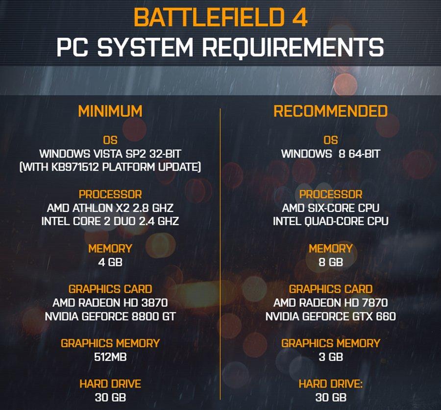 DICE обнародовали системные требования для Battlefield 4 - Изображение 1
