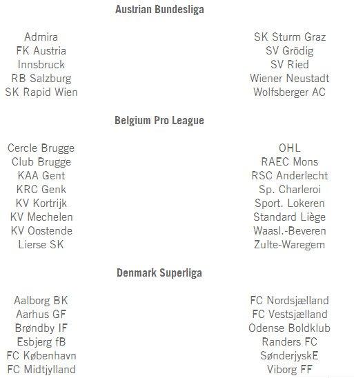 В сети появился список всех лицензированных клубов для игры FIFA 14 - Изображение 4