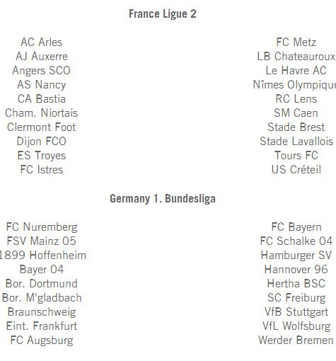 В сети появился список всех лицензированных клубов для игры FIFA 14 - Изображение 8