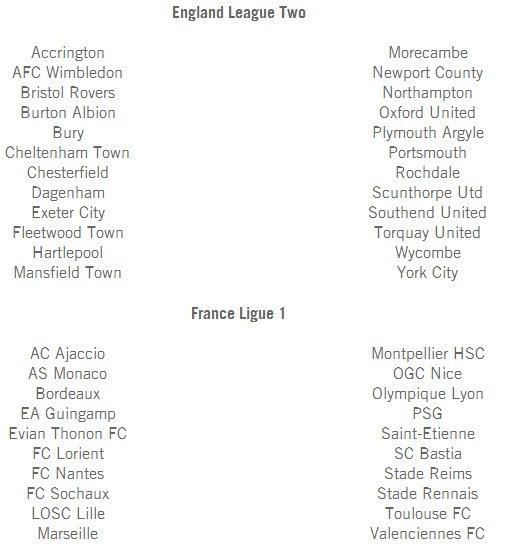 В сети появился список всех лицензированных клубов для игры FIFA 14 - Изображение 7