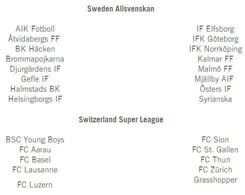 В сети появился список всех лицензированных клубов для игры FIFA 14 - Изображение 15
