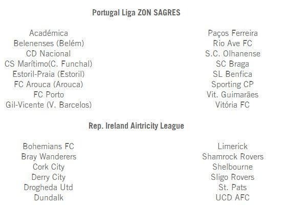 В сети появился список всех лицензированных клубов для игры FIFA 14 - Изображение 12