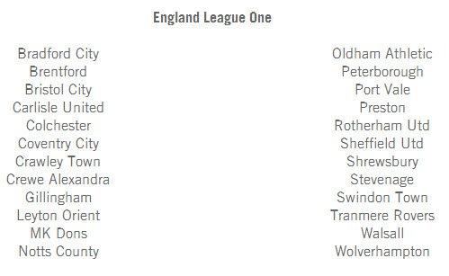 В сети появился список всех лицензированных клубов для игры FIFA 14 - Изображение 6