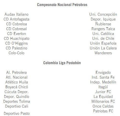 В сети появился список всех лицензированных клубов для игры FIFA 14 - Изображение 3