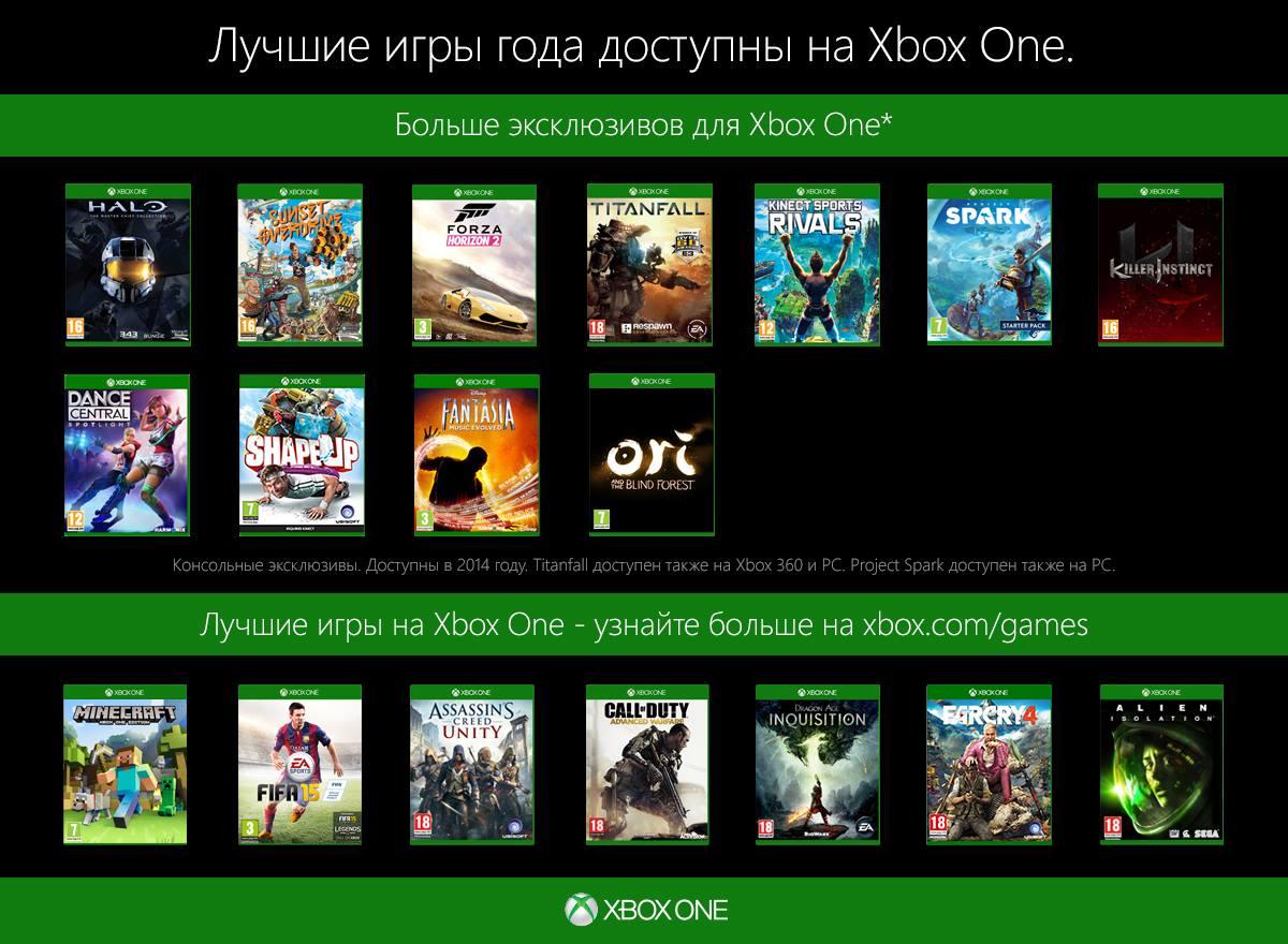 Игры года на XBOX ONE.  - Изображение 1