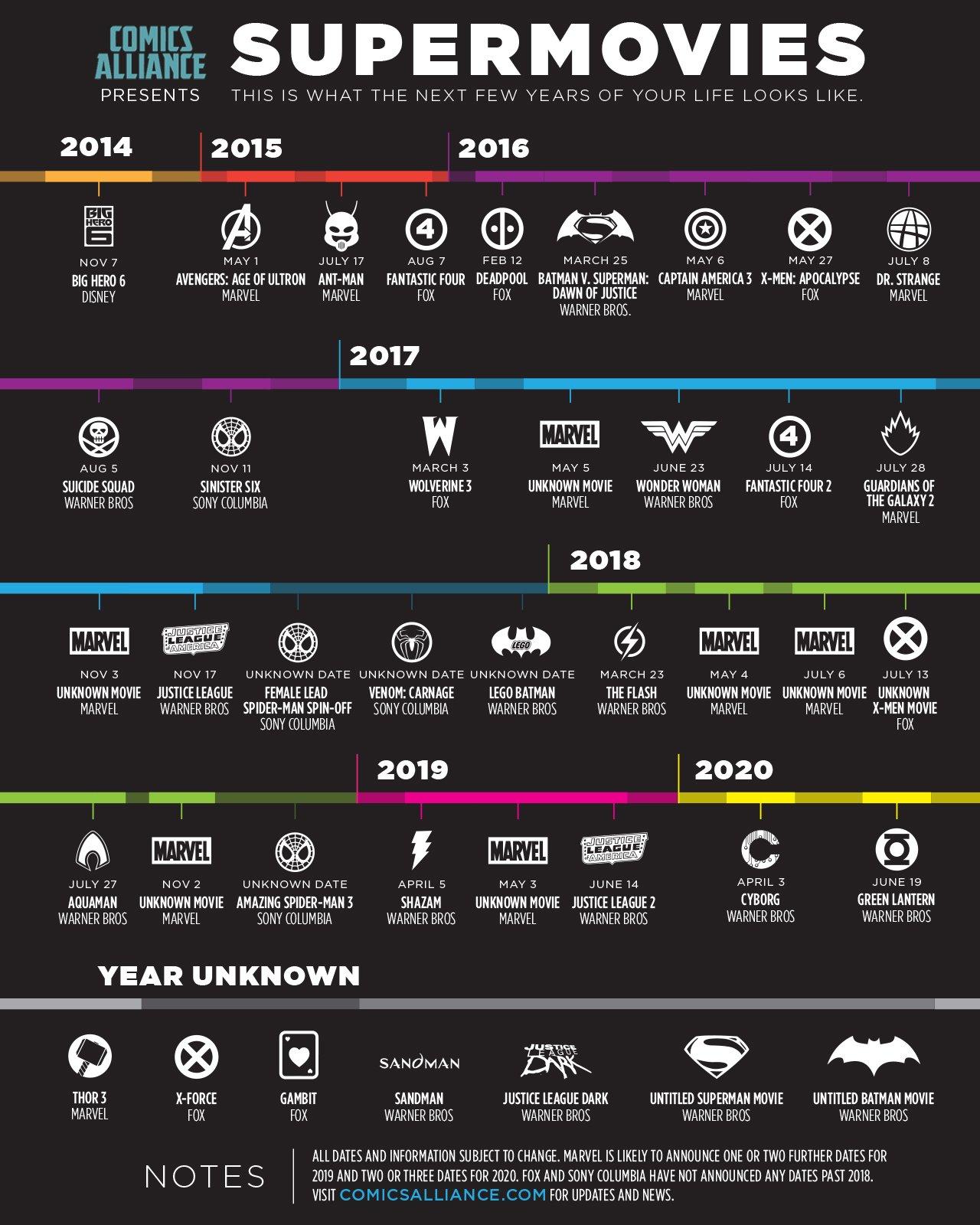 По 6-7 супергеройских фильмов в год ! Неплохо ! - Изображение 1