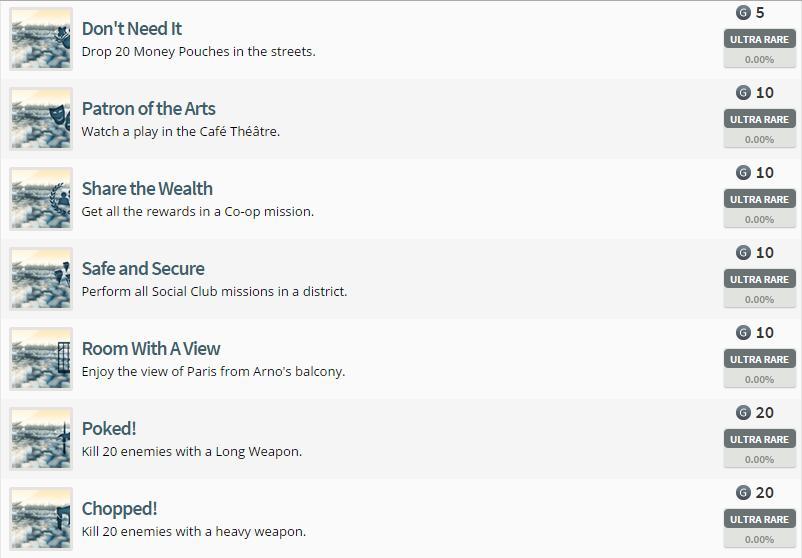 Список достижений игры Assassin's Creed: Unity - Изображение 2