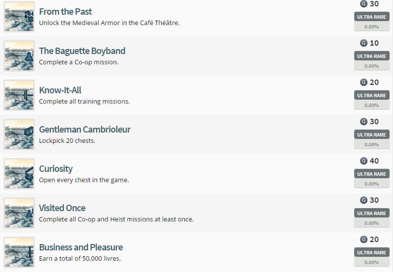 Список достижений игры Assassin's Creed: Unity - Изображение 5