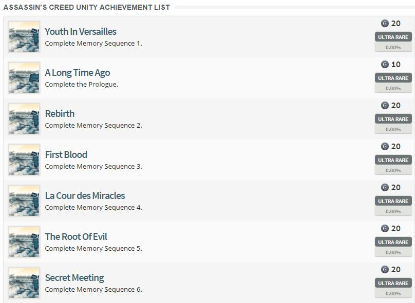 Список достижений игры Assassin's Creed: Unity - Изображение 4