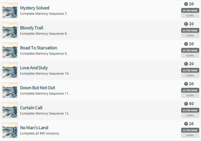 Список достижений игры Assassin's Creed: Unity - Изображение 3