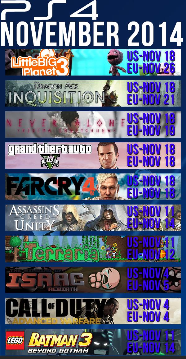 Ноябрьские релизы PS4  - Изображение 1