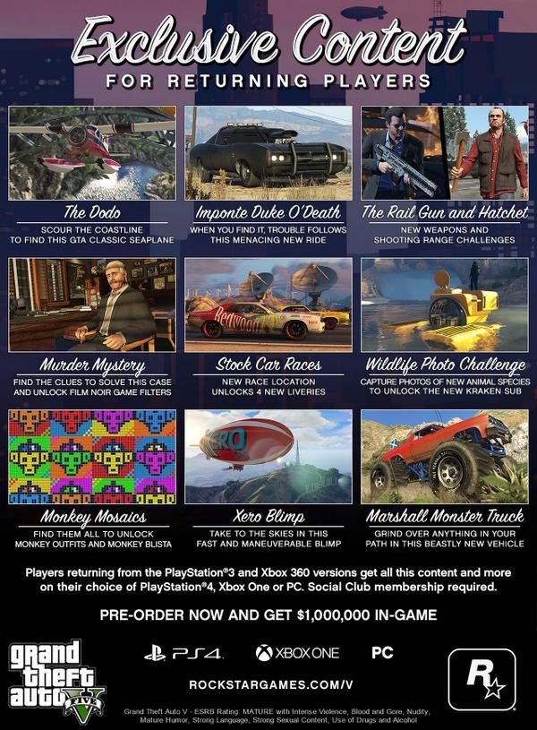 Rockstar рассказали об эксклюзивном контенте, который получат игроки, перешедшие со старых консолей  - Изображение 10