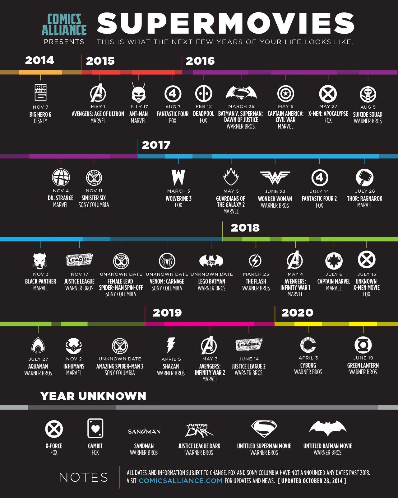 Расписание супергеройских премьер - Изображение 1