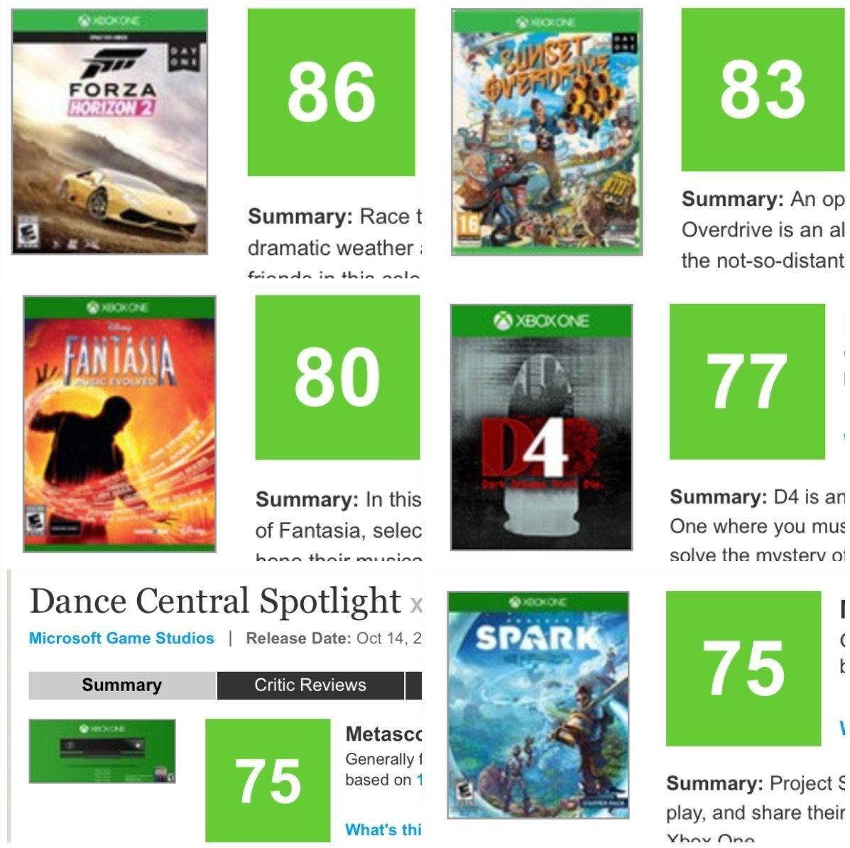 Почему я куплю PS4 этой осенью. - Изображение 1