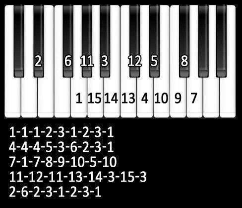 Для тех,кто не умеет играть на пианино имперский марш. - Изображение 1