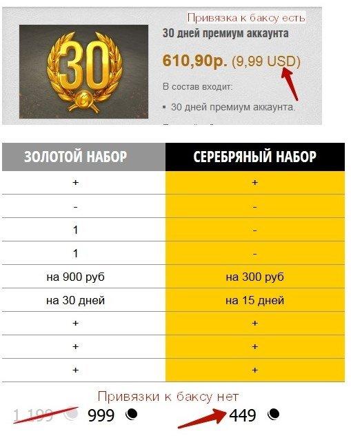 Как курс доллара влияет на танкистов. - Изображение 2