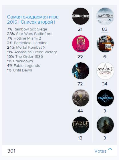 Итоги игрового 2014 года от Канобувчан !  - Изображение 3