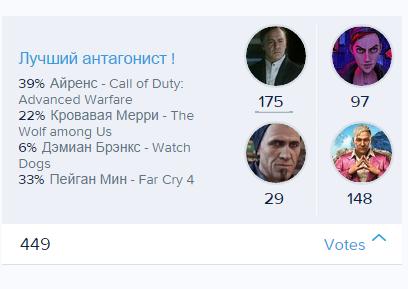 Итоги игрового 2014 года от Канобувчан !  - Изображение 15