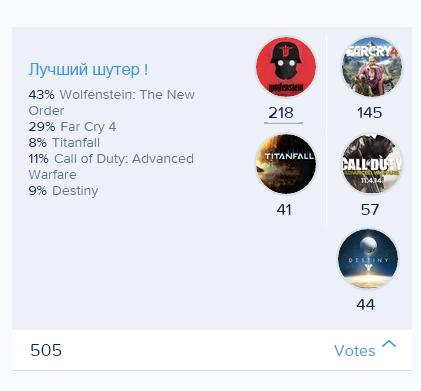 Итоги игрового 2014 года от Канобувчан !  - Изображение 5
