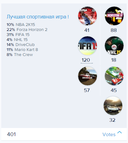 Итоги игрового 2014 года от Канобувчан !  - Изображение 10
