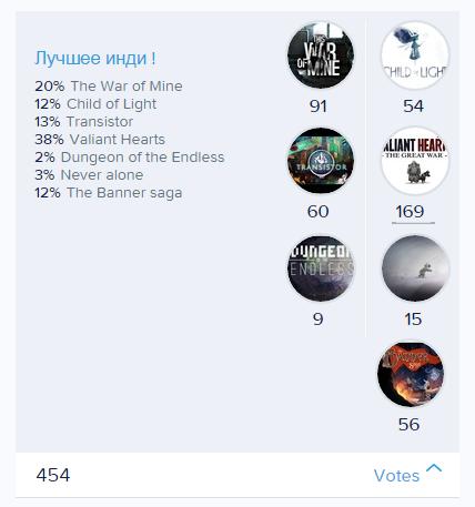 Итоги игрового 2014 года от Канобувчан !  - Изображение 13