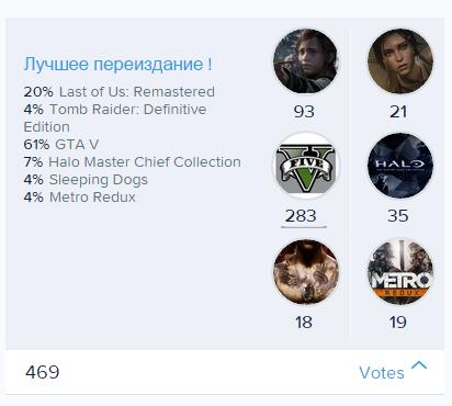 Итоги игрового 2014 года от Канобувчан !  - Изображение 12