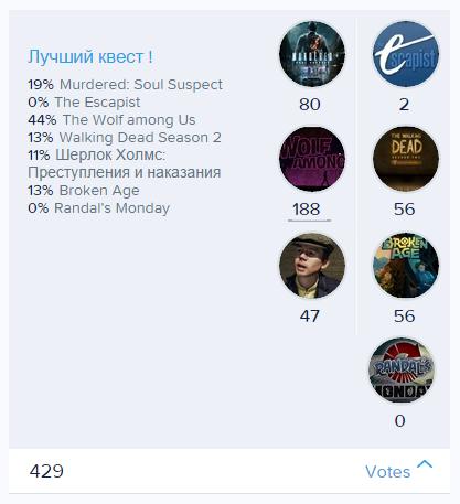 Итоги игрового 2014 года от Канобувчан !  - Изображение 9