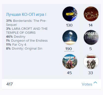 Итоги игрового 2014 года от Канобувчан !  - Изображение 8